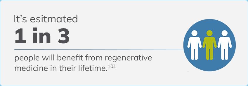Cord Blood and Regenerative Medicine | ViaCord